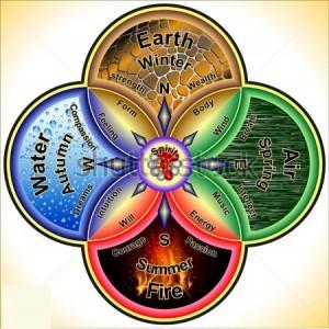 meditatia-elementelor-naturii